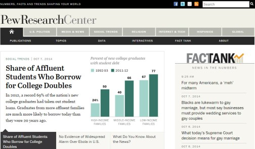 Pew Research Homepage